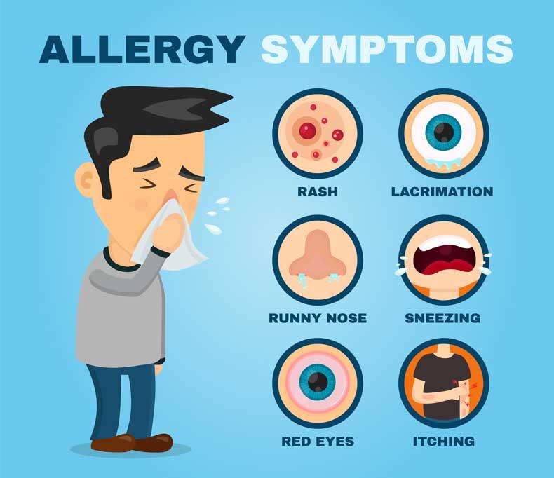 アレルギー症状一覧