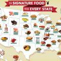 アメリカ各州の代表的な料理