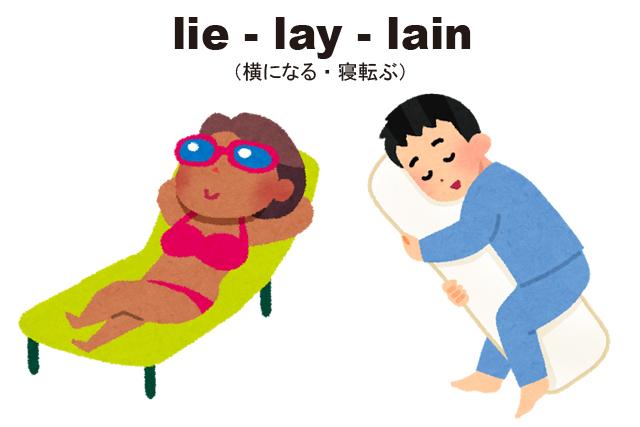 lie-lay-lain