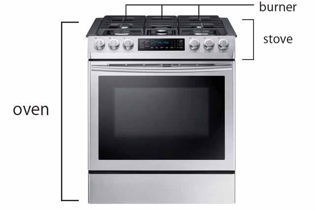 ovenの図