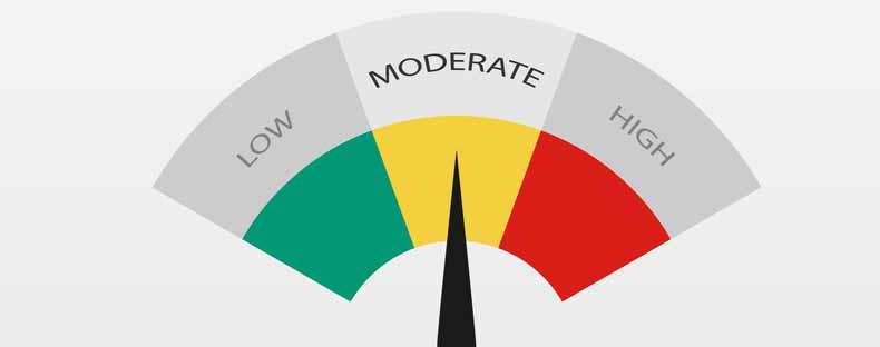形容詞のmoderateの意味と使い方
